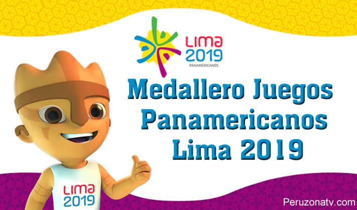 Medallero Juegos Panamericanos Lima 2019 Actualizado