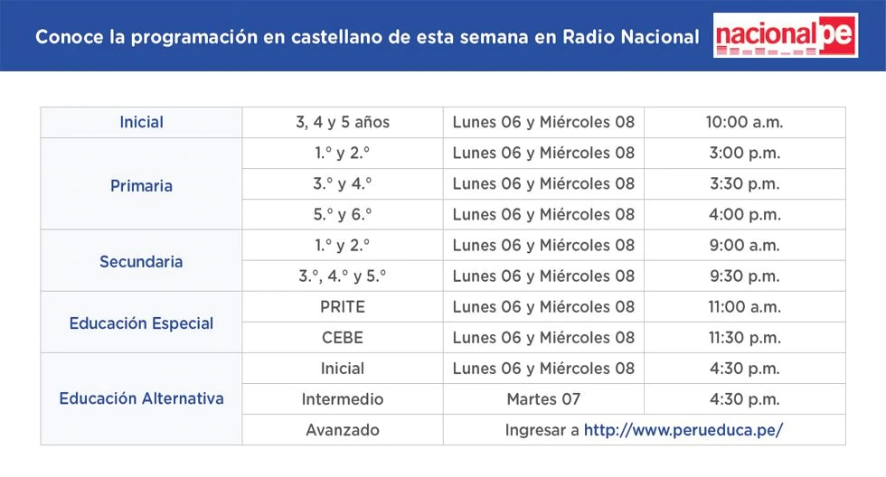 Programación Radio Nacional Aprendo en Casa
