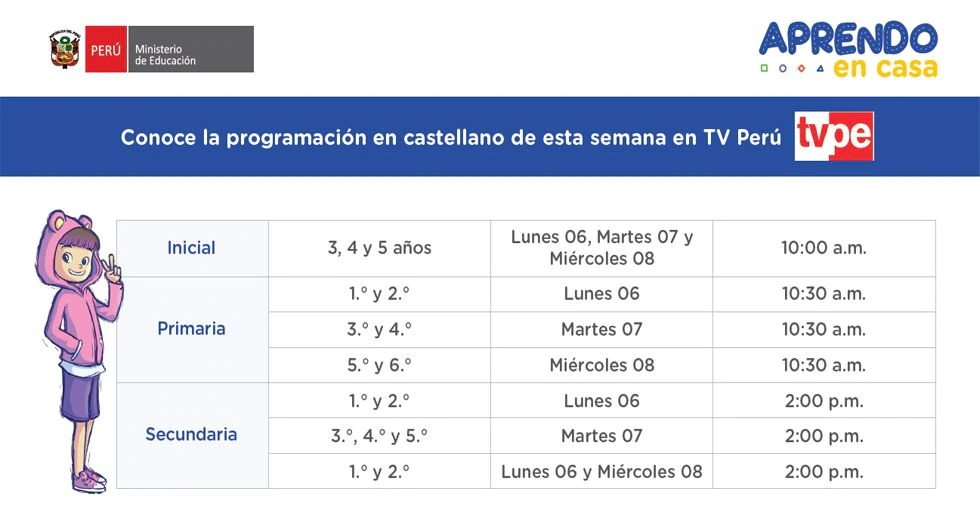 Programación TV PERÚ Aprendo en Casa