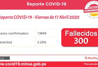 Reporte Coronavirus 17 Abril 2020