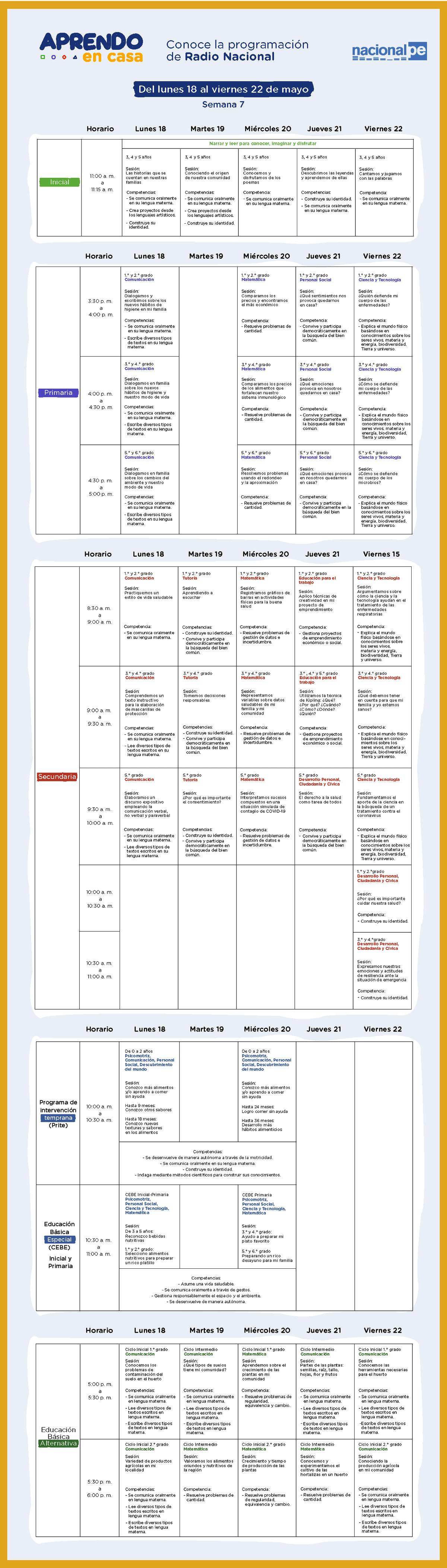 Calendario Semana 7 Aprendoencasa por Radio Nacional
