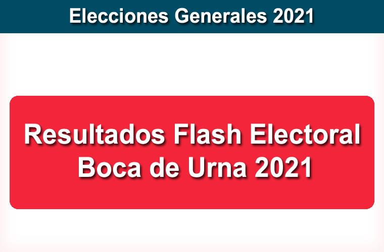 Resultados Flash Electoral Boca de Urna 2021